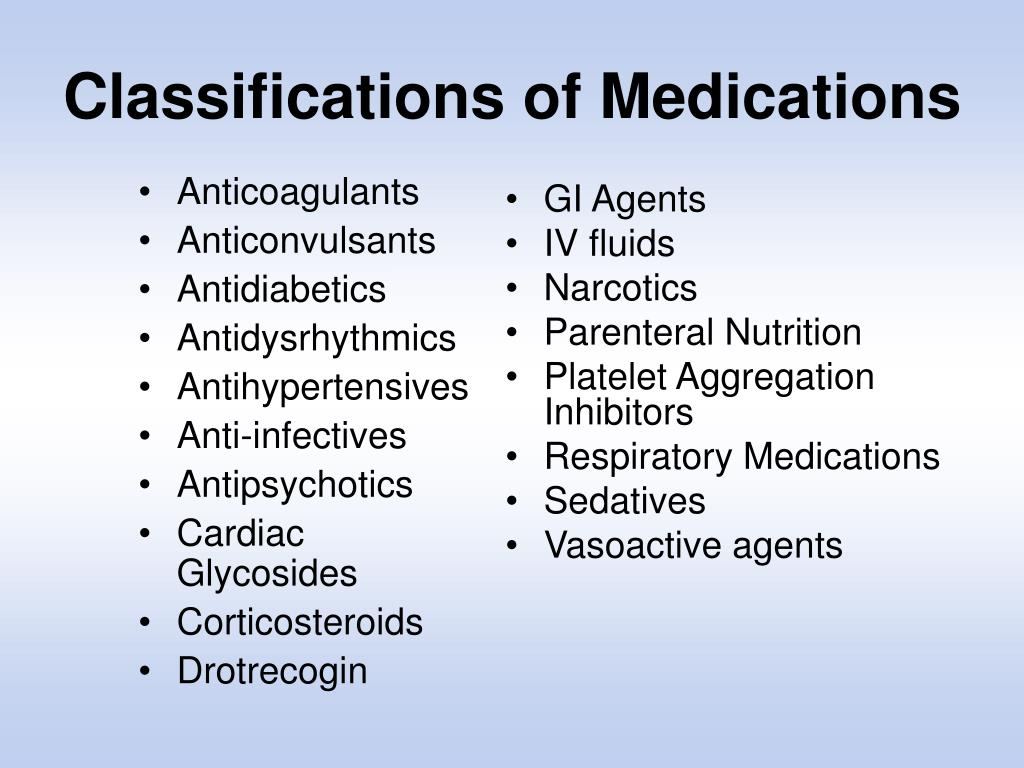 Classifications of Medications