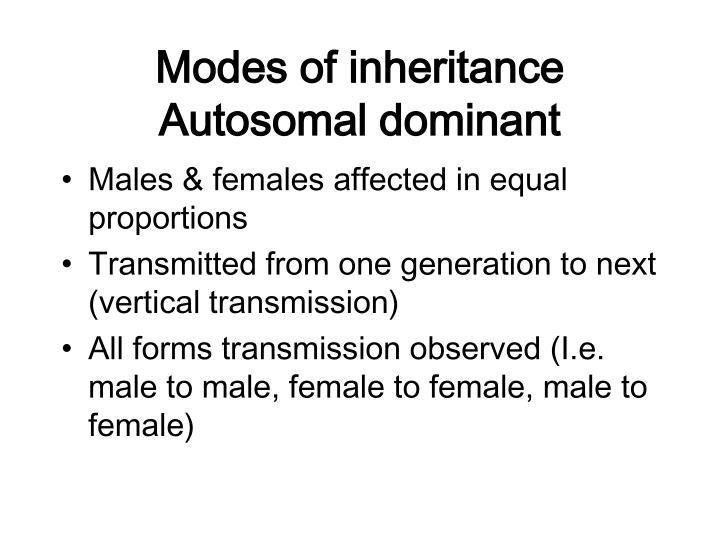 Modes of inheritance