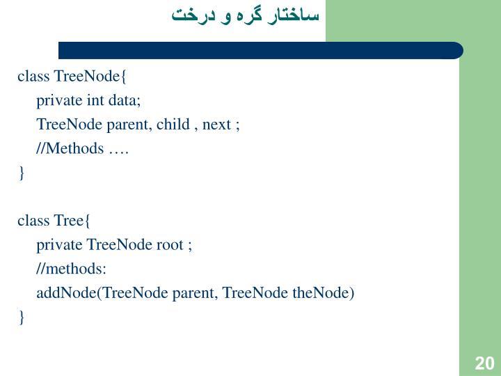 ساختار گره و درخت