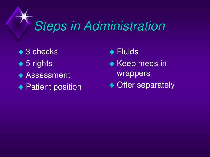 principles of drug administration 6 rules of drug administration 1 explain the two types of order and the responsibilities in carrying out order list and elaborate the 6 right of administering medication identify the do and don't in administering medication identify the common abbreviation when administering medication discuss the important consideration of medication administration practice the right technique in.