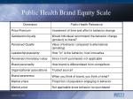 public health brand equity scale
