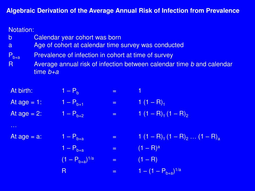 Algebraic Derivation of the Average Annual Risk of Infection from Prevalence