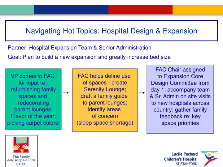 Navigating Hot Topics: Hospital Design & Expansion