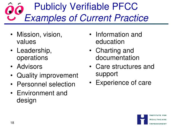 Publicly Verifiable PFCC