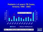 pediatric 5 years tb cases arizona 1993 2003