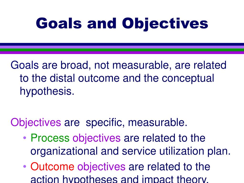 ppt  setting goals and objectives powerpoint presentation