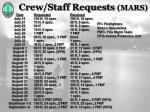 crew staff requests mars