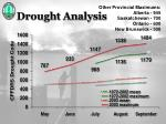 drought analysis