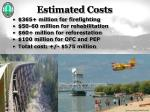 estimated costs