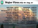 major fires july 16 aug 27