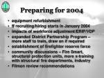 preparing for 2004