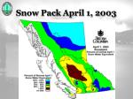 snow pack april 1 2003