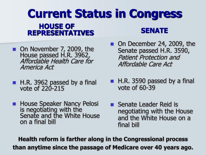Current Status in Congress