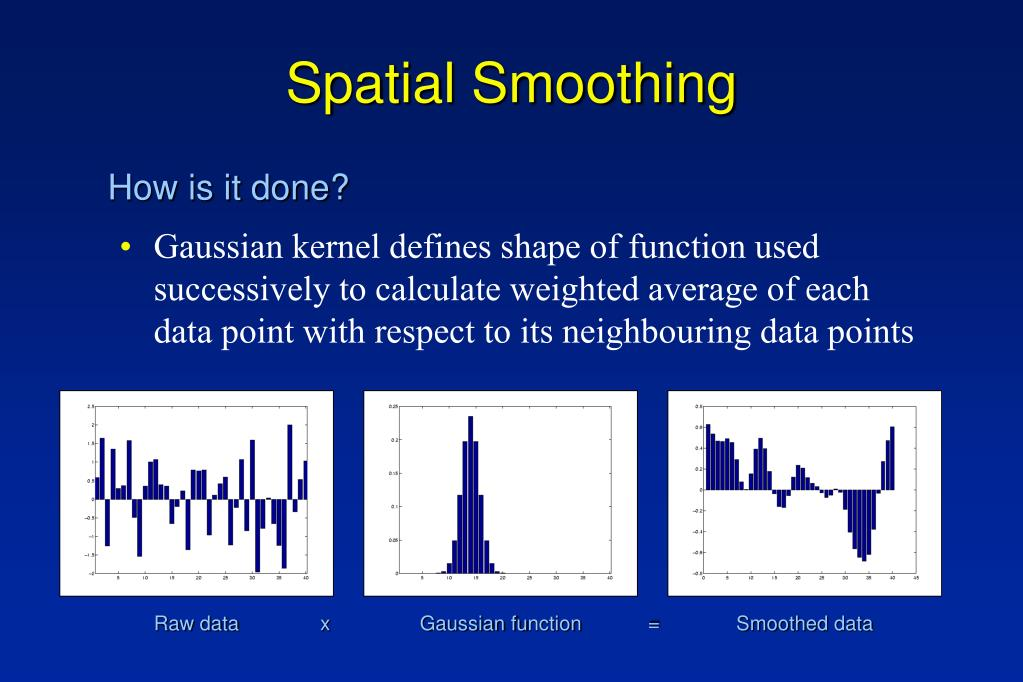 PPT - Spatial Smoothing and Multiple Comparisons Correction