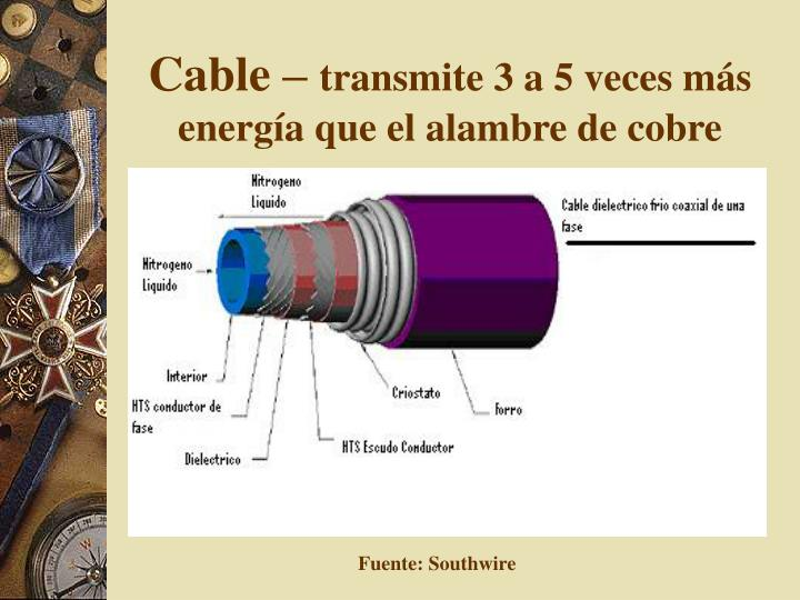 Cable –