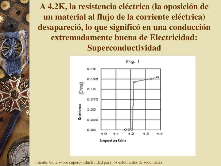 A 4.2K, la resistencia eléctrica (la oposición de un material al flujo de la corriente eléctrica) desapareció, lo que significó en una conducción extremadamente buena de Electricidad: Superconductividad