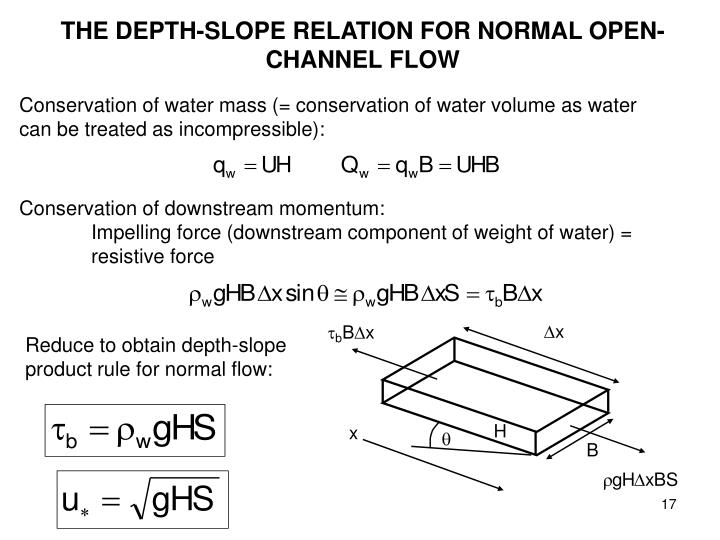 THE DEPTH-SLOPE RELATION FOR NORMAL OPEN-CHANNEL FLOW