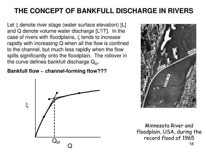 THE CONCEPT OF BANKFULL DISCHARGE IN RIVERS