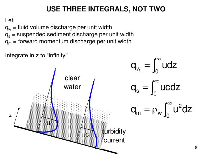 USE THREE INTEGRALS, NOT TWO