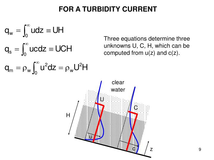 FOR A TURBIDITY CURRENT