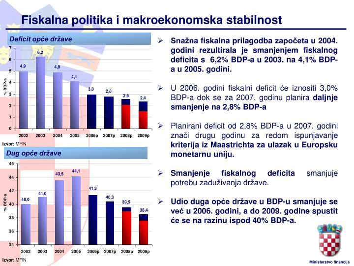 Fiskalna politika i makroekonomska stabilnost
