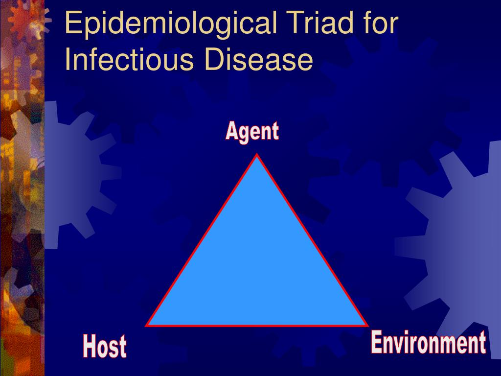 Epidemiological Triad for Infectious Disease