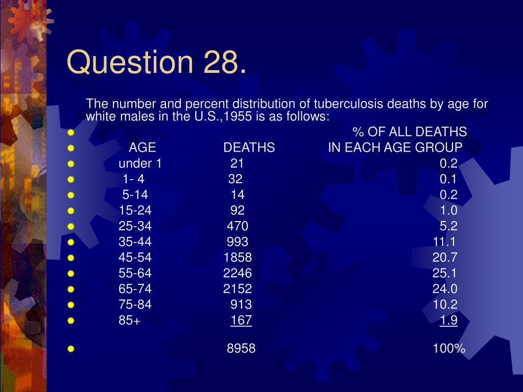 Question 28.