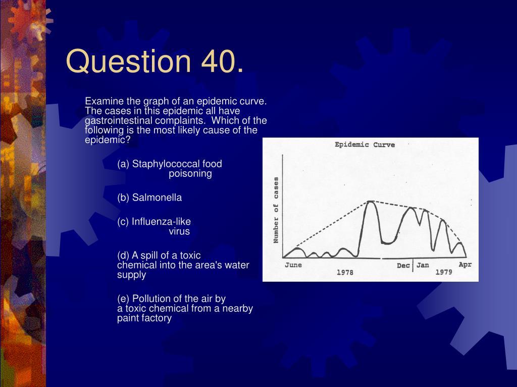 Question 40.