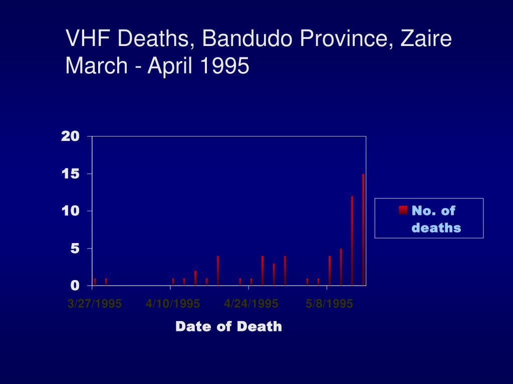 VHF Deaths, Bandudo Province, Zaire