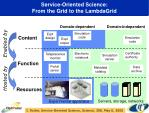 service oriented science from the grid to the lambdagrid