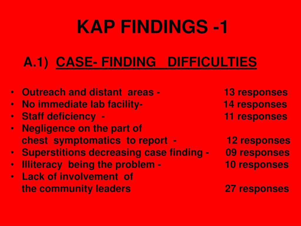 KAP FINDINGS -1
