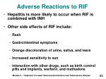 adverse reactions to rif