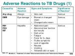adverse reactions to tb drugs 1