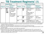 tb treatment regimens 1