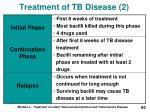 treatment of tb disease 2