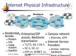 internet physical infrastructure