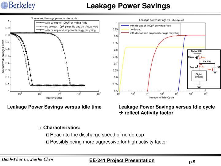 Leakage Power Savings