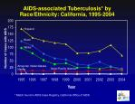 aids associated tuberculosis by race ethnicity california 1995 2004