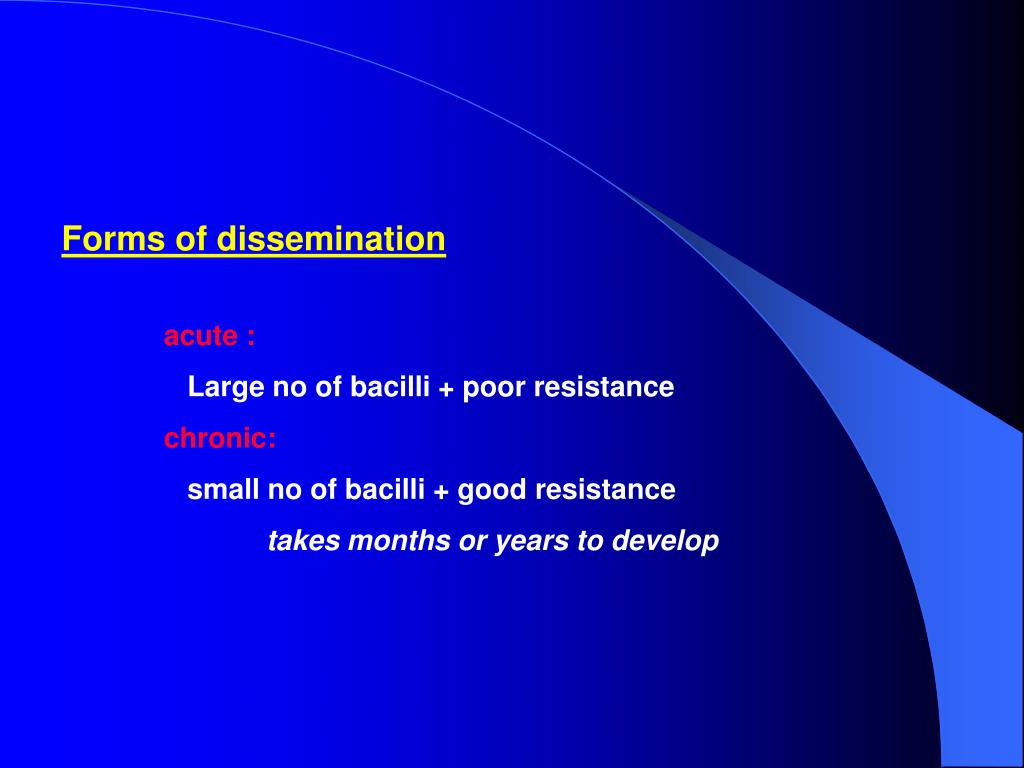 Forms of dissemination