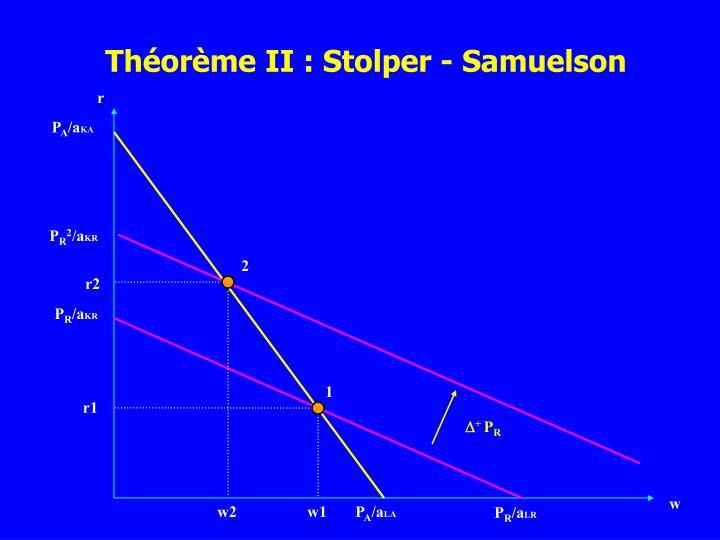Théorème II