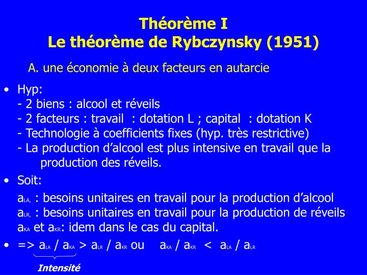 Th or me i le th or me de rybczynsky 1951