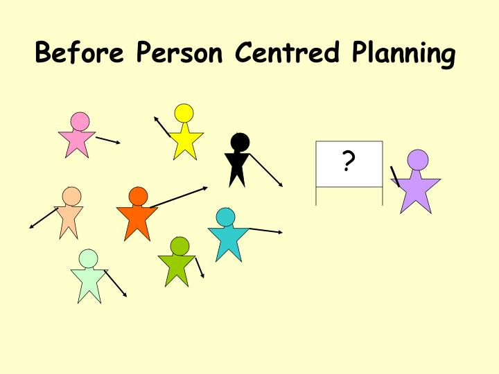 517 person centred plans What a pathway plan is and what it covers a pathway plan covers: accommodation and housing issues personal support education training and work issues.