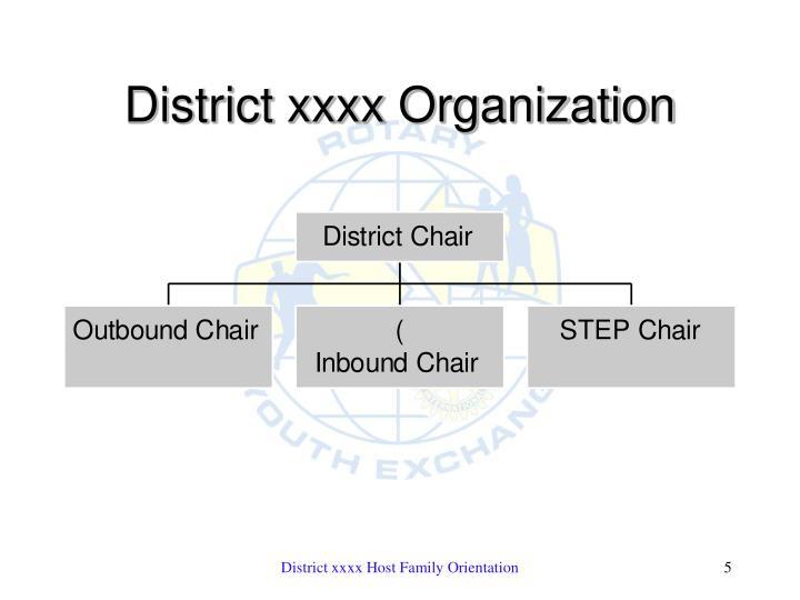 District xxxx Organization