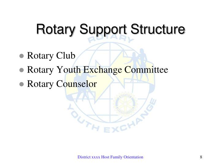 Rotary Support Structure