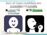 both of these conditions are treatable and curable
