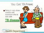 you get tb from