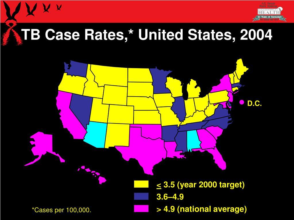 TB Case Rates,* United States, 2004