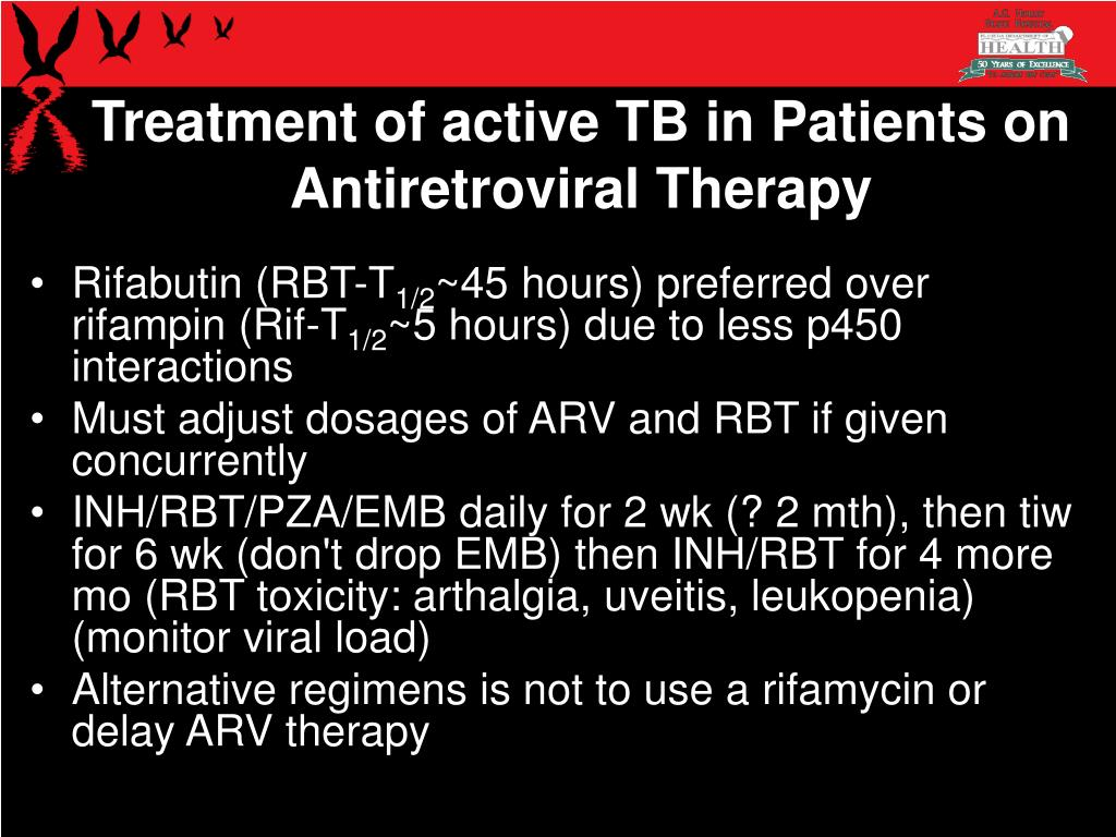 Treatment of active TB in Patients on Antiretroviral Therapy