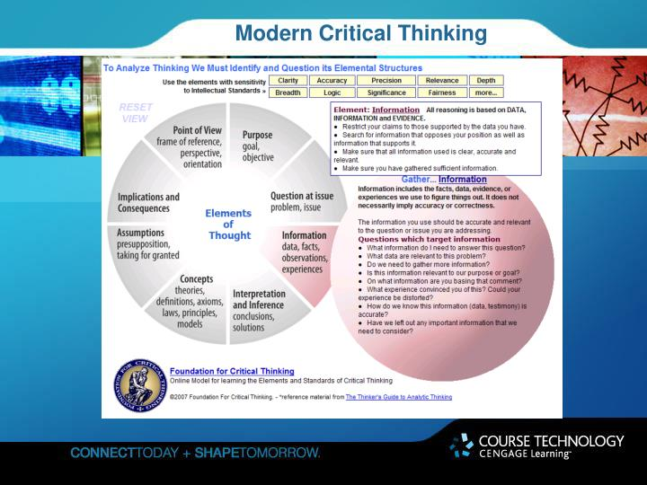 teaching critical thinking nursing education In nursing, critical thinking skills are related to the clinical decision-making process nursing critical thinking skills are a systemic, logical, reasoned approach to the nursing process which results in quality patient care.