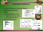 current failures